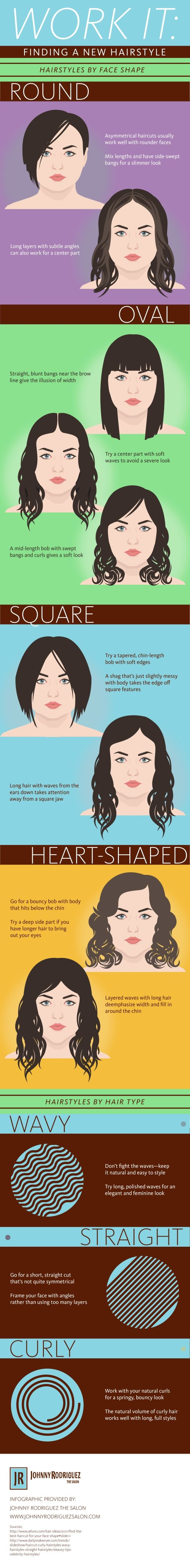 Infographic How To Choose The Right Haircut For Your Face Shape