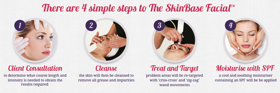How does the SkinBase microdermabrasion treatment work?