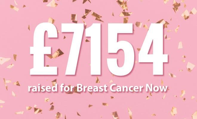 £7154 raised